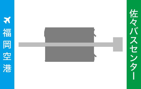 福岡空港から佐々まで高速バスを利用の場合
