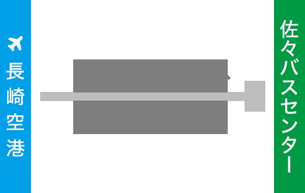 長崎空港から佐々まで